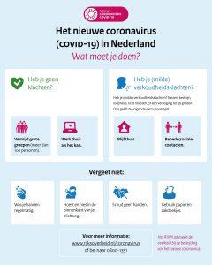 Het coronavirus in Nederland